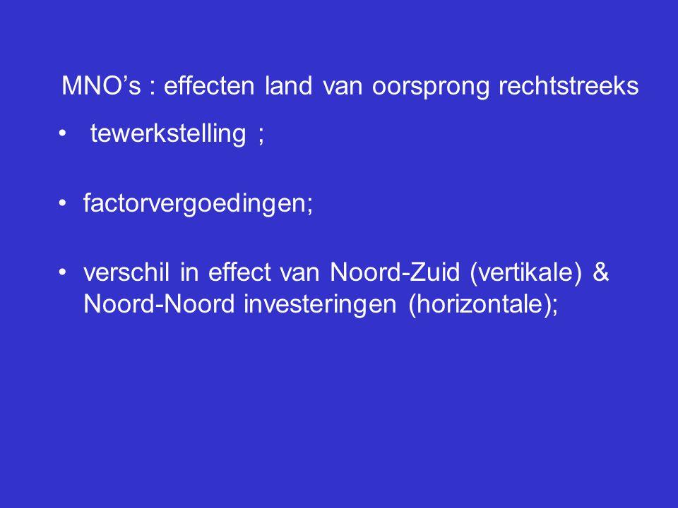 MNO's : effecten land van oorsprong rechtstreeks tewerkstelling ; factorvergoedingen; verschil in effect van Noord-Zuid (vertikale) & Noord-Noord inve