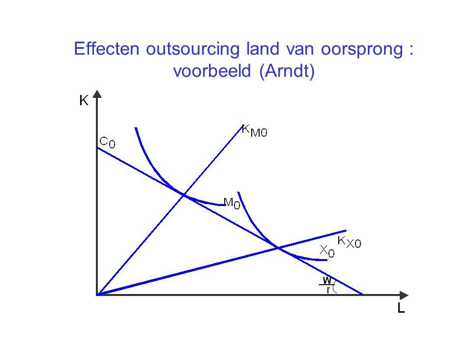 Effecten outsourcing land van oorsprong : voorbeeld (Arndt)