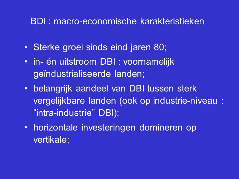 BDI : macro-economische karakteristieken Sterke groei sinds eind jaren 80; in- én uitstroom DBI : voornamelijk geïndustrialiseerde landen; belangrijk
