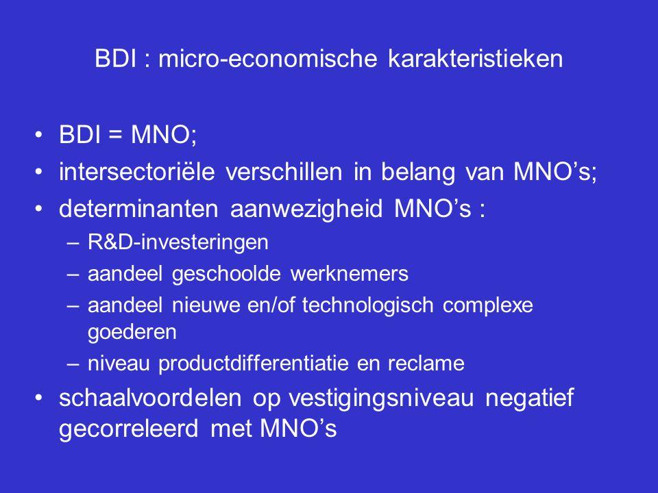 BDI : micro-economische karakteristieken BDI = MNO; intersectoriële verschillen in belang van MNO's; determinanten aanwezigheid MNO's : –R&D-investeri
