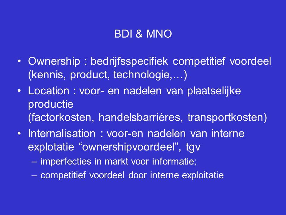 BDI & MNO Ownership : bedrijfsspecifiek competitief voordeel (kennis, product, technologie,…) Location : voor- en nadelen van plaatselijke productie (