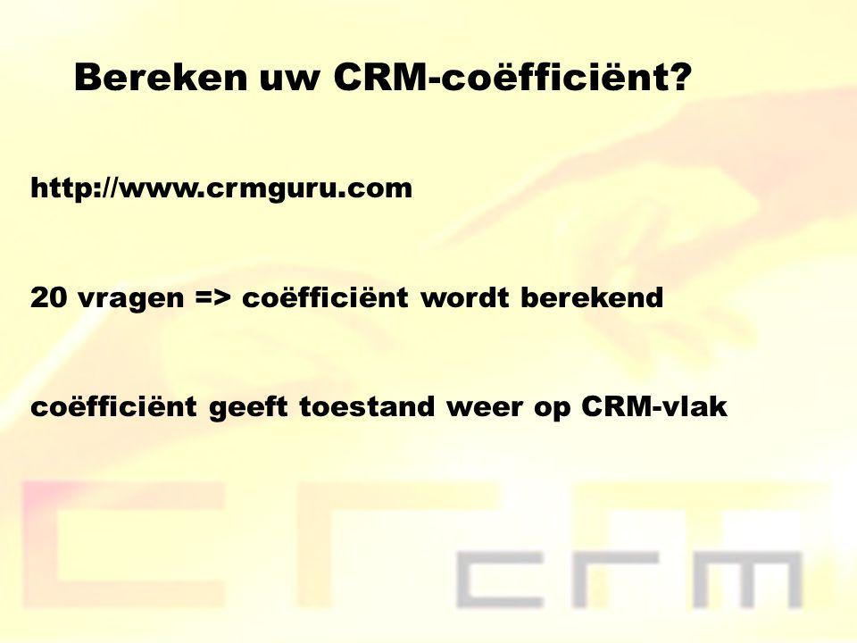 Bereken uw CRM-coëfficiënt.