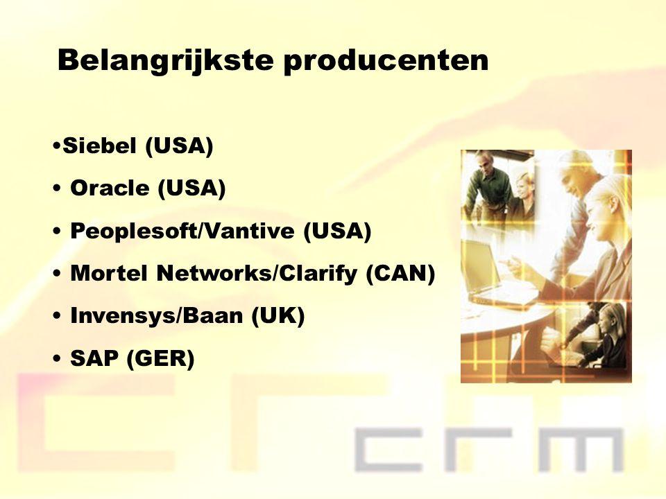 Belangrijkste producenten Siebel (USA) Oracle (USA) Peoplesoft/Vantive (USA) Mortel Networks/Clarify (CAN) Invensys/Baan (UK) SAP (GER)