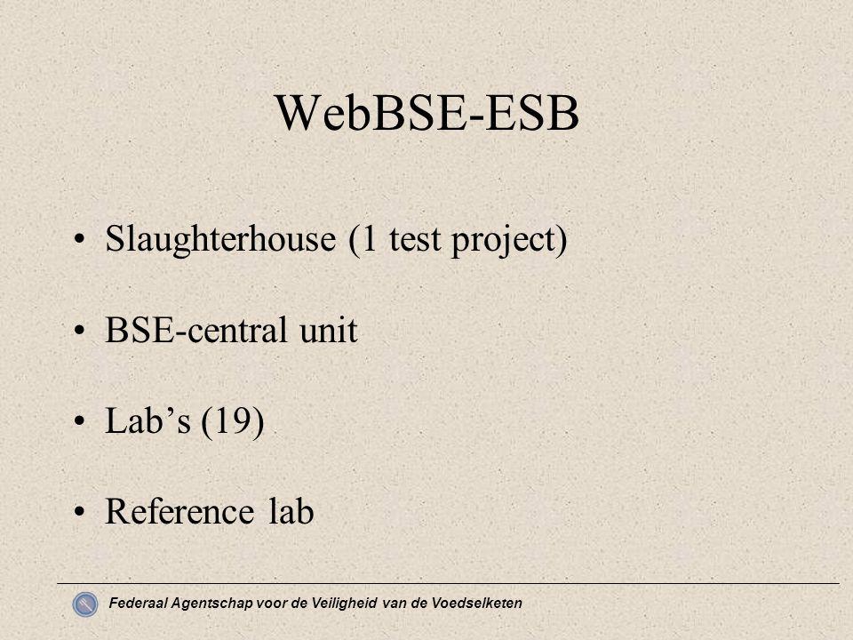 Federaal Agentschap voor de Veiligheid van de Voedselketen WebBSE-ESB Slaughterhouse (1 test project) BSE-central unit Lab's (19) Reference lab