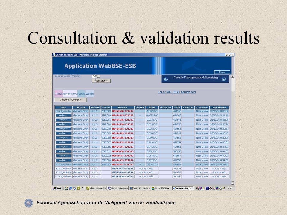 Federaal Agentschap voor de Veiligheid van de Voedselketen Consultation & validation results