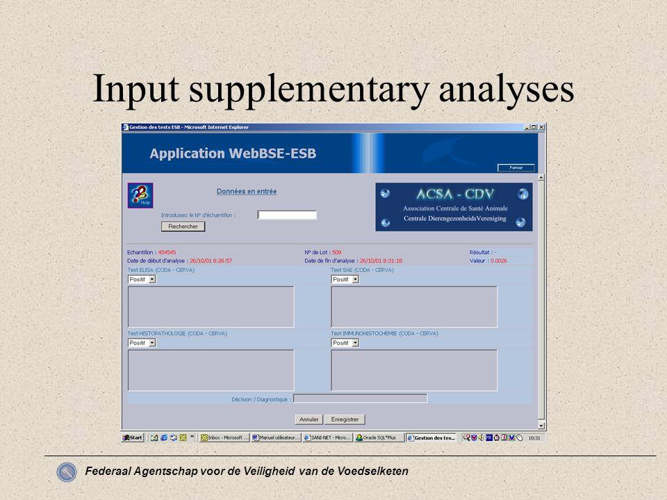 Federaal Agentschap voor de Veiligheid van de Voedselketen Input supplementary analyses
