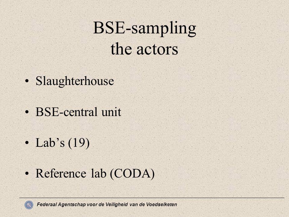 Federaal Agentschap voor de Veiligheid van de Voedselketen BSE-sampling the actors Slaughterhouse BSE-central unit Lab's (19) Reference lab (CODA)