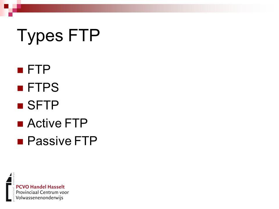 Types FTP FTP FTPS SFTP Active FTP Passive FTP