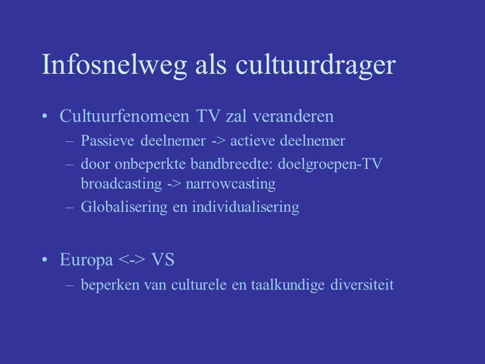 Infosnelweg als cultuurdrager Cultuurfenomeen TV zal veranderen –Passieve deelnemer -> actieve deelnemer –door onbeperkte bandbreedte: doelgroepen-TV broadcasting -> narrowcasting –Globalisering en individualisering Europa VS –beperken van culturele en taalkundige diversiteit