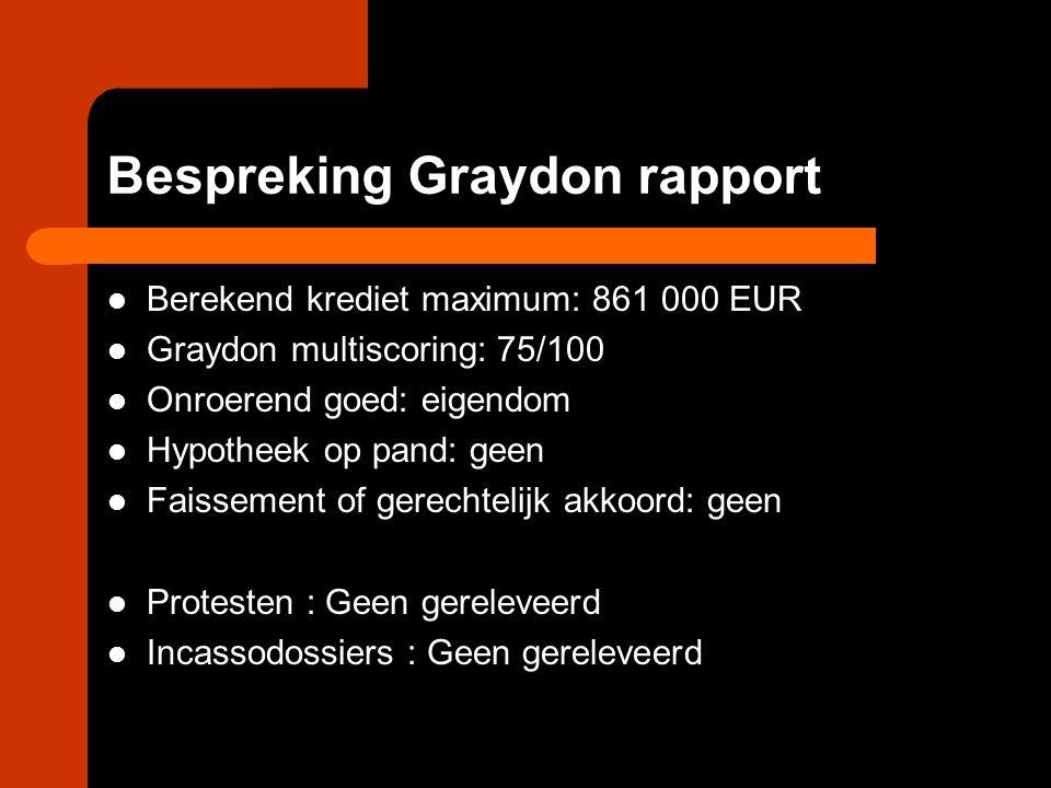 Bespreking Graydon rapport Berekend krediet maximum: 861 000 EUR Graydon multiscoring: 75/100 Onroerend goed: eigendom Hypotheek op pand: geen Faissem