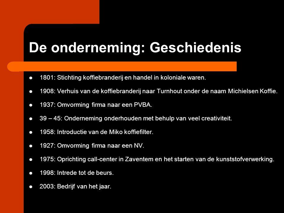 De onderneming: Geschiedenis 1801: Stichting koffiebranderij en handel in koloniale waren. 1908: Verhuis van de koffiebranderij naar Turnhout onder de