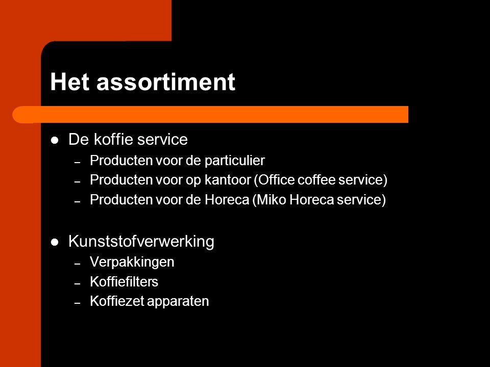 Het assortiment De koffie service – Producten voor de particulier – Producten voor op kantoor (Office coffee service) – Producten voor de Horeca (Miko