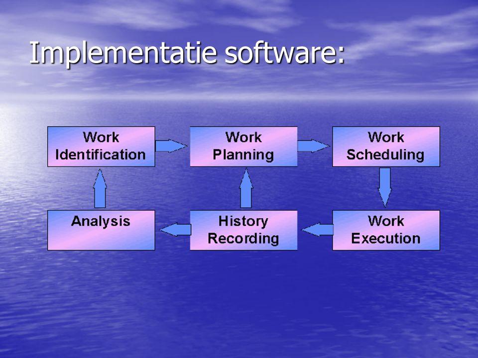 Implementatie software: