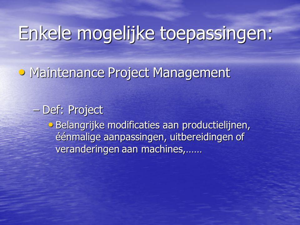 Enkele mogelijke toepassingen: Maintenance Project Management Maintenance Project Management –Projectfiches –Koppelen –Automatische registratie –budgetcontrole