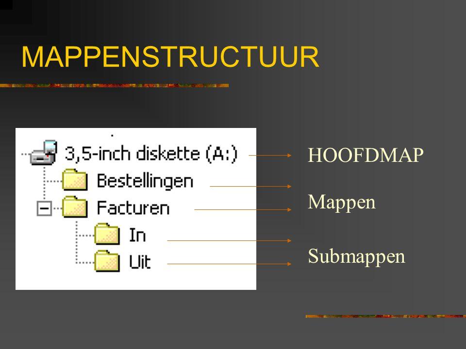 MAPPENSTRUCTUUR HOOFDMAP Mappen Submappen