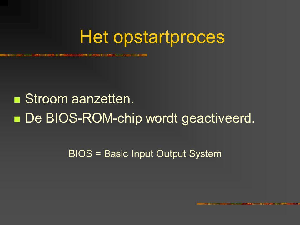 Het opstartproces Stroom aanzetten. De BIOS-ROM-chip wordt geactiveerd.