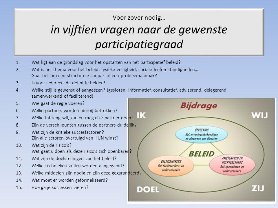 Voor zover nodig… in vijftien vragen naar de gewenste participatiegraad 1.Wat ligt aan de grondslag voor het opstarten van het participatief beleid? 2