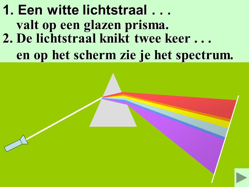 Kleuren... Kleuren... 1. van het spectrum. 1. van het spectrum. © Het Vlietland College Leiden