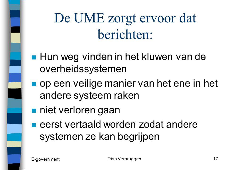 E-government Dian Verbruggen16 Technische bouwstenen.