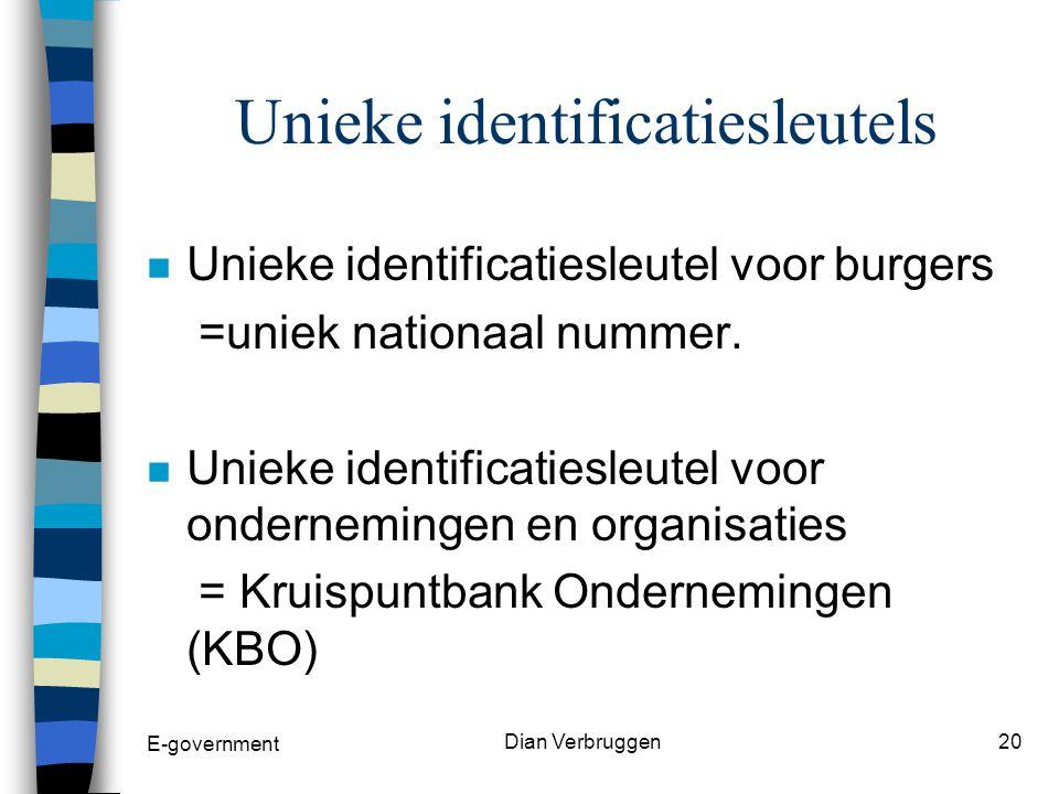 In vertrouwen gebruik maken van de Vlaamse elektronische diensten HOE.