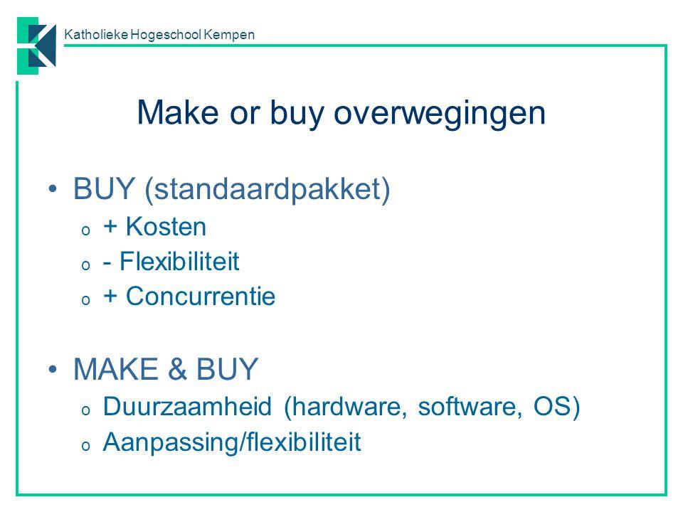 Katholieke Hogeschool Kempen Make or buy overwegingen BUY (standaardpakket) o + Kosten o - Flexibiliteit o + Concurrentie MAKE & BUY o Duurzaamheid (h