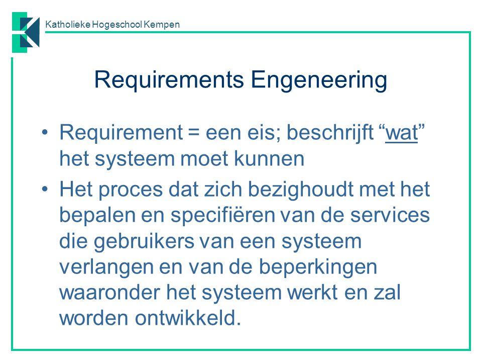"""Katholieke Hogeschool Kempen Requirements Engeneering Requirement = een eis; beschrijft """"wat"""" het systeem moet kunnen Het proces dat zich bezighoudt m"""