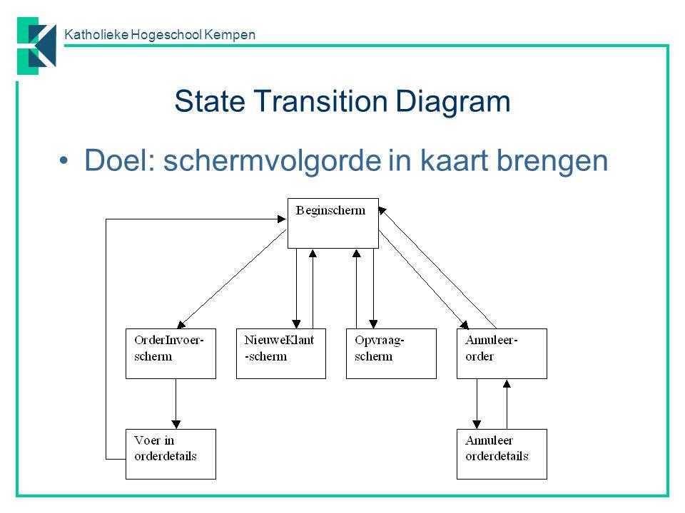 Katholieke Hogeschool Kempen Doel: schermvolgorde in kaart brengen State Transition Diagram