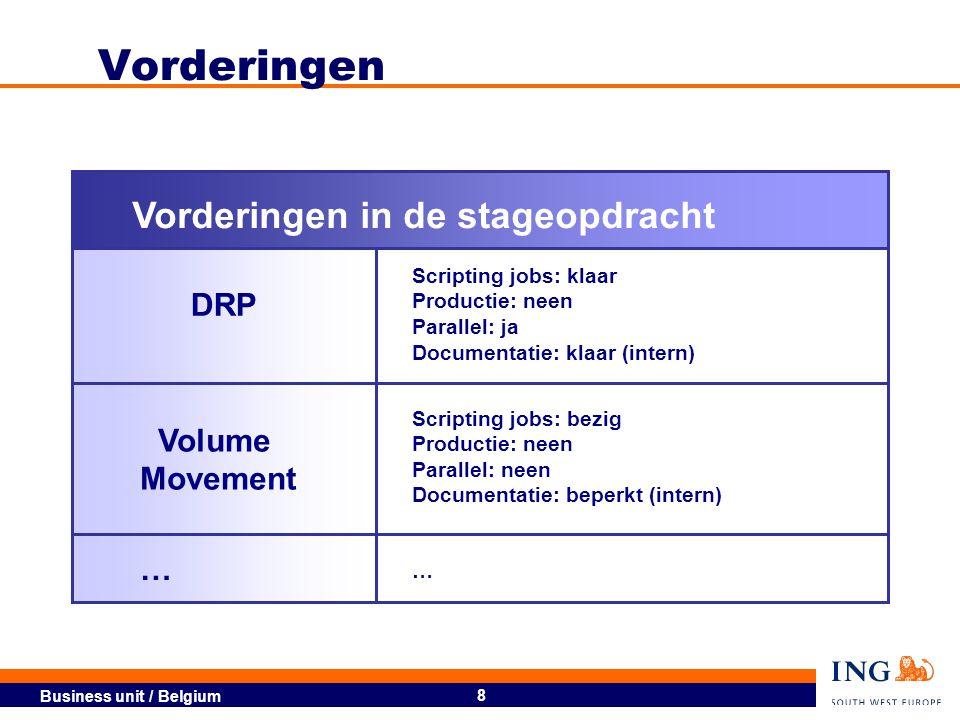 Business unit / Belgium 9 IBM Mainframes: ≠ School ≠ Windows / MacOS / X (linux/unix) Boeiende stage, andere wereld Slot