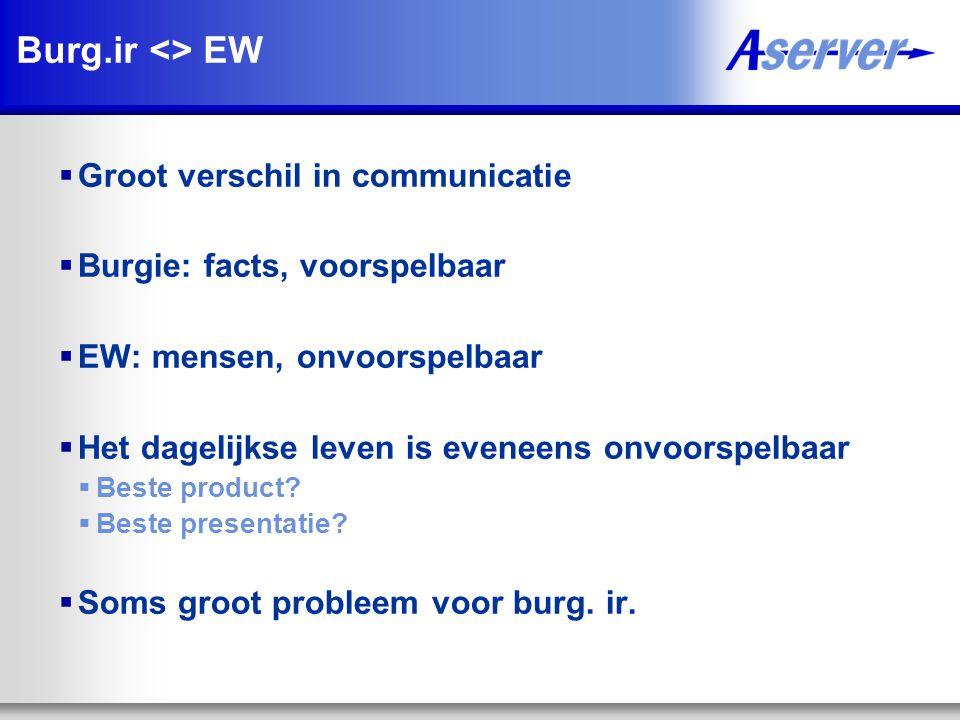 Burg.ir <> EW  Groot verschil in communicatie  Burgie: facts, voorspelbaar  EW: mensen, onvoorspelbaar  Het dagelijkse leven is eveneens onvoorspelbaar  Beste product.