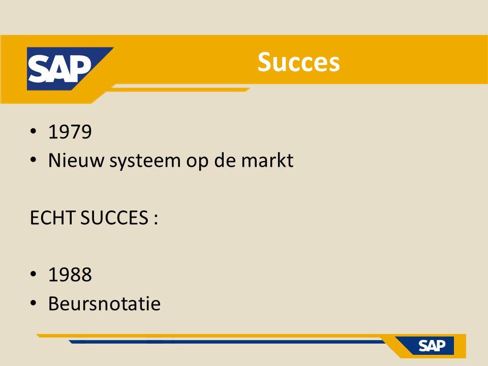 Succes 1979 Nieuw systeem op de markt ECHT SUCCES : 1988 Beursnotatie