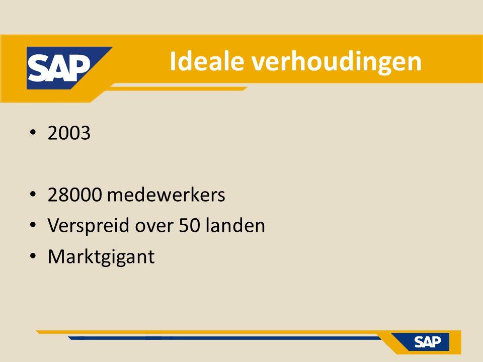 Ideale verhoudingen 2003 28000 medewerkers Verspreid over 50 landen Marktgigant