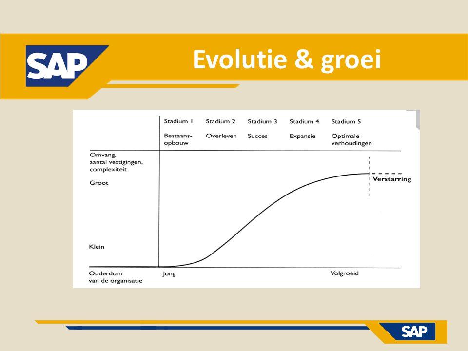 Evolutie & groei