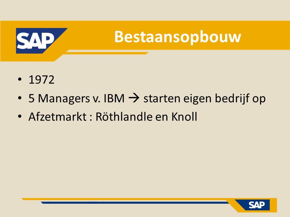 Bestaansopbouw 1972 5 Managers v. IBM  starten eigen bedrijf op Afzetmarkt : Röthlandle en Knoll