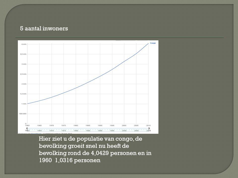 5 aantal inwoners Hier ziet u de populatie van congo, de bevolking groeit snel nu heeft de bevolking rond de 4,0429 personen en in 1960 1,0316 persone