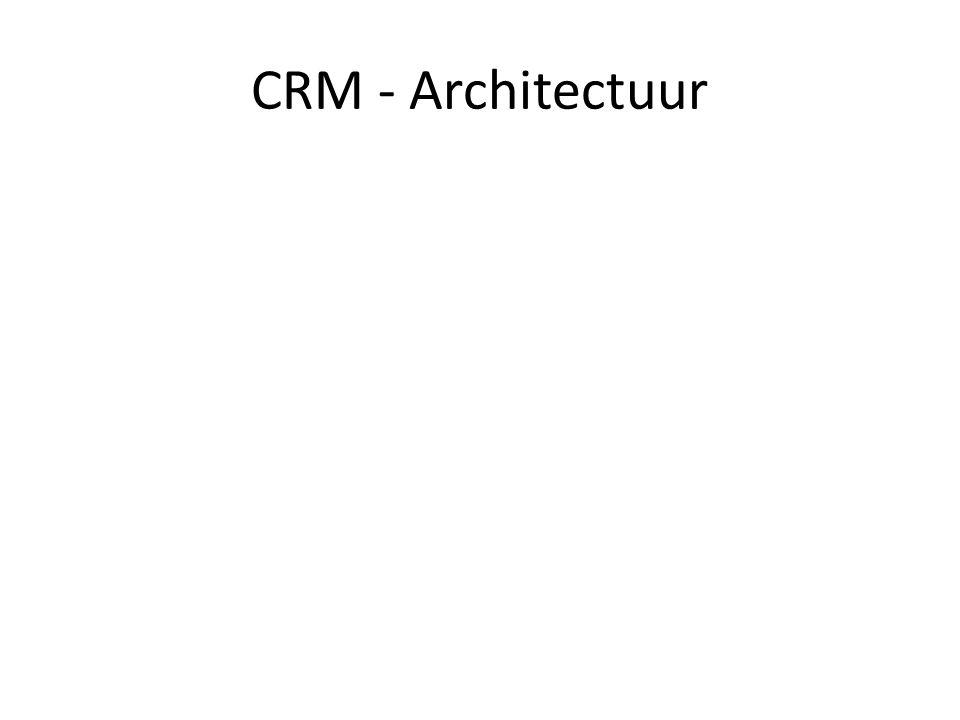 CRM - Architectuur