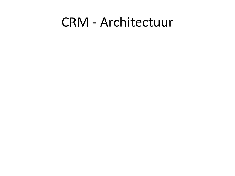 CRM - Demo