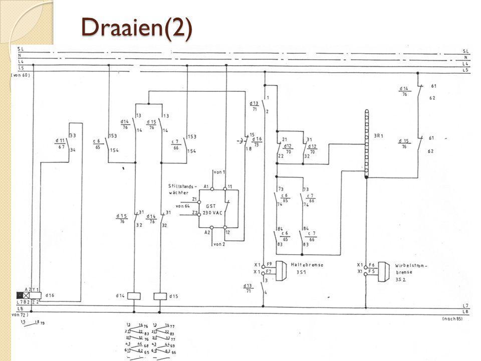 Draaien(2)