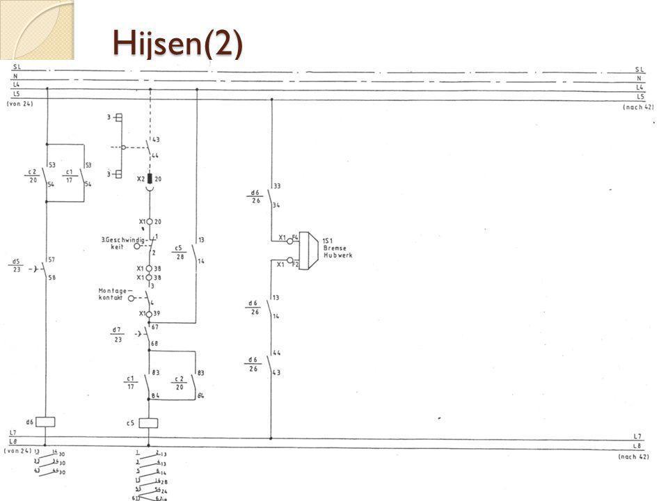Hijsen(2)