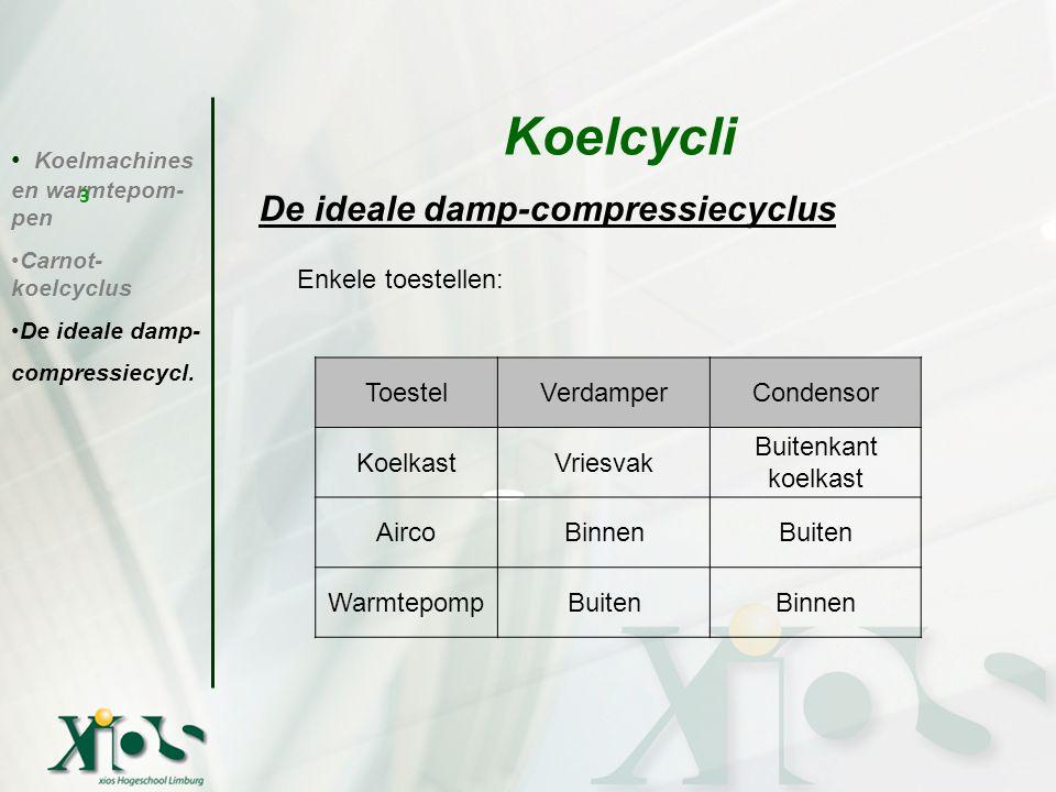 Koelmachines en warmtepom- pen Carnot- koelcyclus De ideale damp- compressiecycl. Koelcycli 3 De ideale damp-compressiecyclus Enkele toestellen: Toest