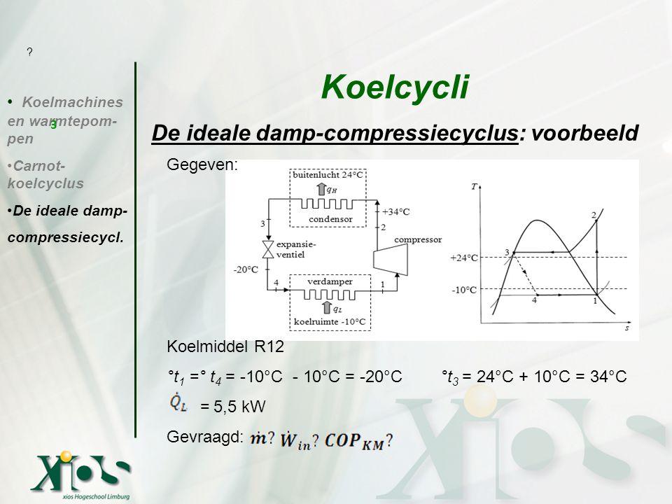 De ideale damp-compressiecyclus: voorbeeld Koelmachines en warmtepom- pen Carnot- koelcyclus De ideale damp- compressiecycl. Koelcycli 3 ? Gegeven: Ko