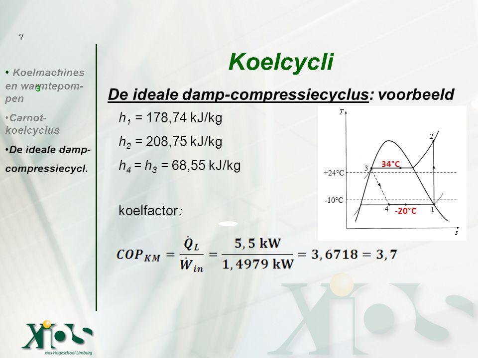 De ideale damp-compressiecyclus: voorbeeld Koelmachines en warmtepom- pen Carnot- koelcyclus De ideale damp- compressiecycl. Koelcycli 3 ? h 1 = 178,7