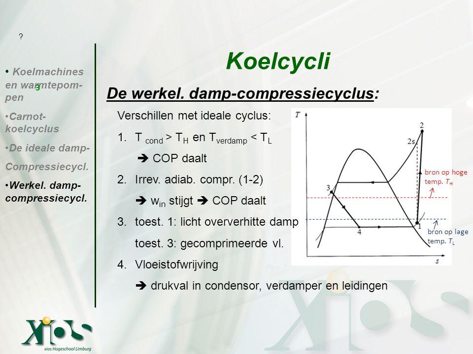 De werkel. damp-compressiecyclus: Koelmachines en warmtepom- pen Carnot- koelcyclus De ideale damp- Compressiecycl. Werkel. damp- compressiecycl. Koel