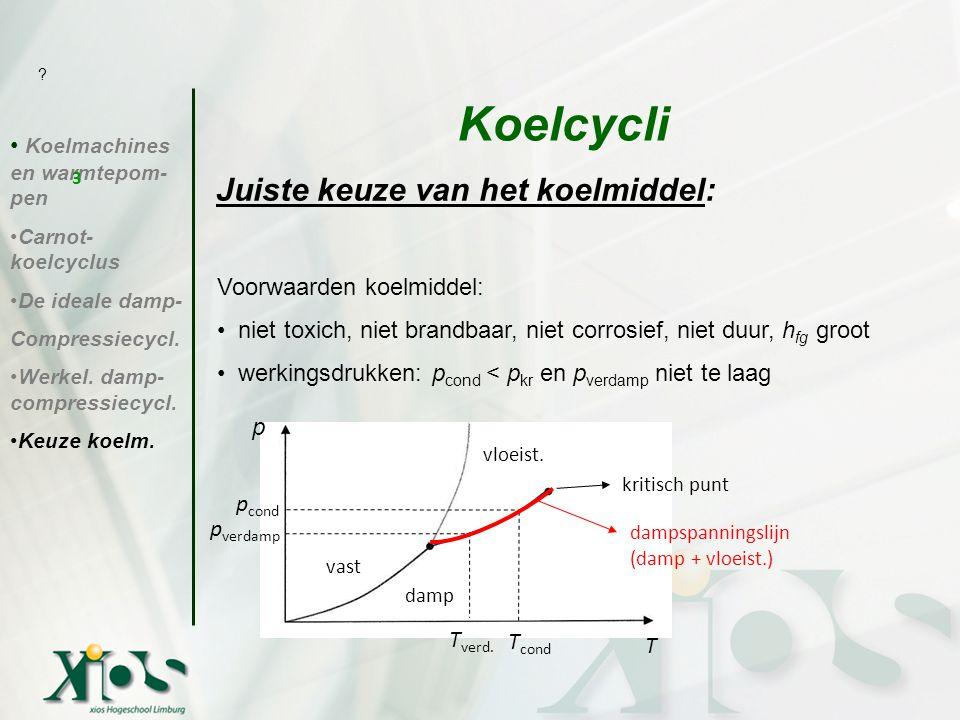 Voorwaarden koelmiddel: niet toxich, niet brandbaar, niet corrosief, niet duur, h fg groot werkingsdrukken: p cond < p kr en p verdamp niet te laag Ju