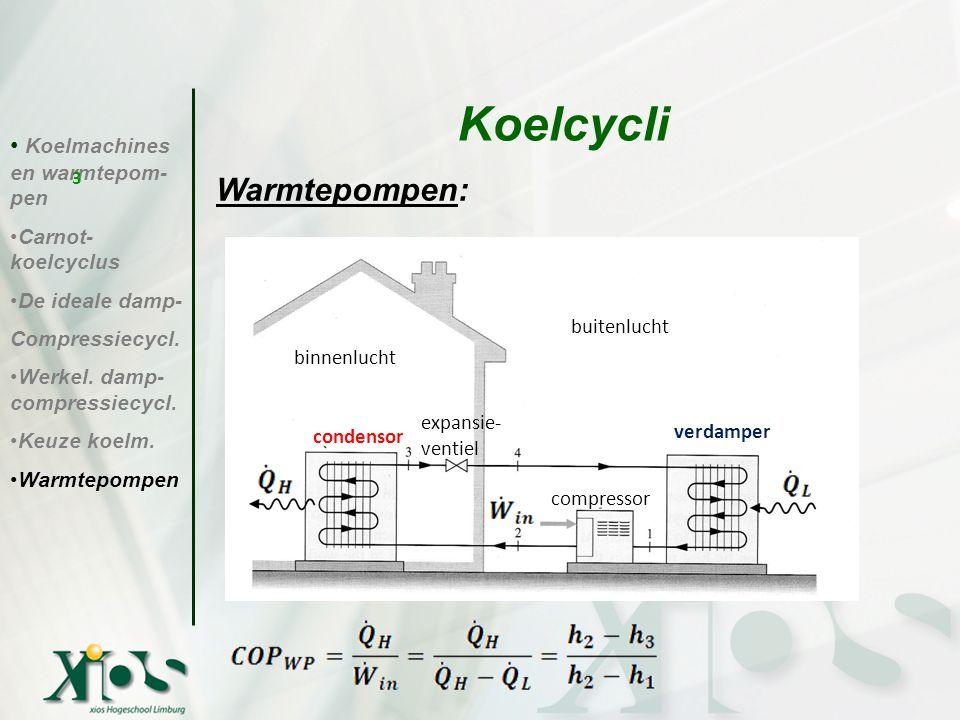 Warmtepompen: Koelmachines en warmtepom- pen Carnot- koelcyclus De ideale damp- Compressiecycl. Werkel. damp- compressiecycl. Keuze koelm. Warmtepompe