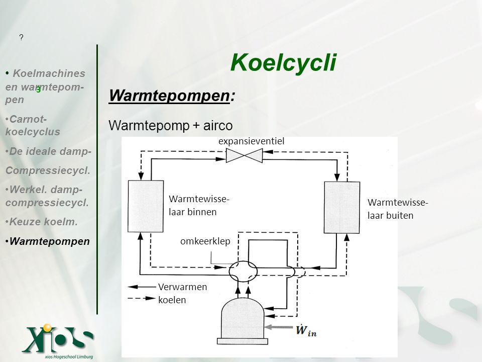 Warmtepompen: Warmtepomp + airco Koelmachines en warmtepom- pen Carnot- koelcyclus De ideale damp- Compressiecycl. Werkel. damp- compressiecycl. Keuze