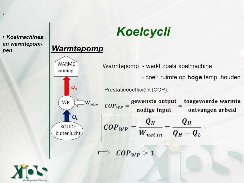 Koelmachines en warmtepom- pen Koelcycli Warmtepomp Warmtepomp: - werkt zoals koelmachine - doel: ruimte op hoge temp. houden WP W net,in QLQL QHQH KO