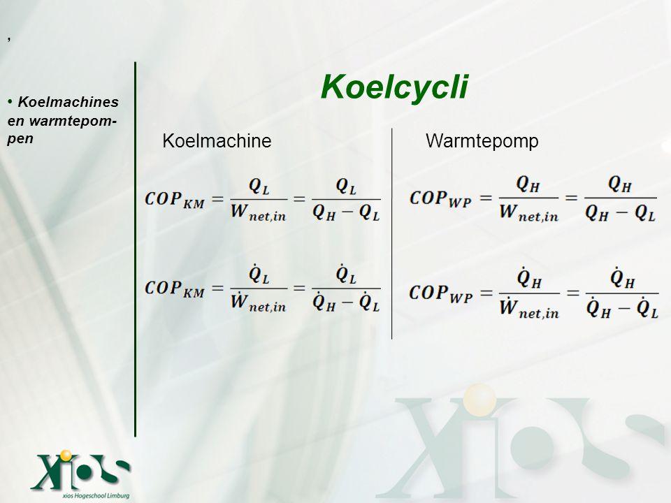 Koelmachines en warmtepom- pen Koelcycli KoelmachineWarmtepomp,