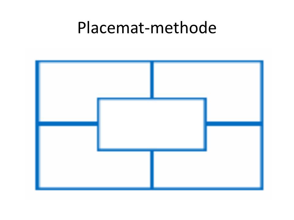 Gebruikte werkvormen Placematmethode (brainstorm) Kennismakingsspelen Carrouseldiscussie