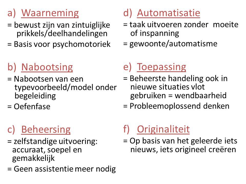 Inventariseren en evalueren van doelstellingen 1.Differentiatie naar didactische realiteit 2.Algemene doelstellingen van de school 3.Dubbele functie van de school