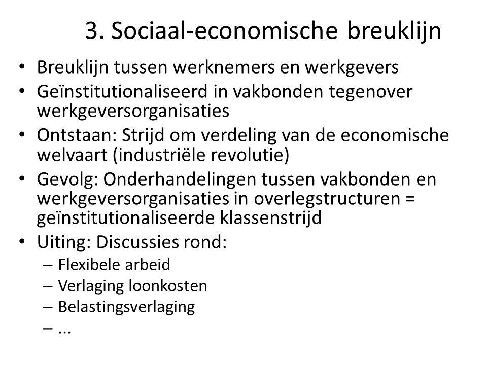 3. Sociaal-economische breuklijn Breuklijn tussen werknemers en werkgevers Geïnstitutionaliseerd in vakbonden tegenover werkgeversorganisaties Ontstaa